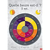 todays date in french