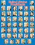 FRANK SCHAFFER PUBLICATIONS CHART UNITED STATES PRESIDENTS17 X 22