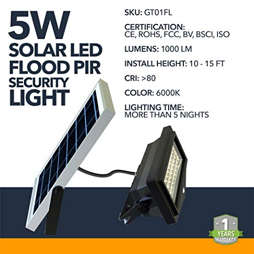 Residential Exterior Solar Lighting