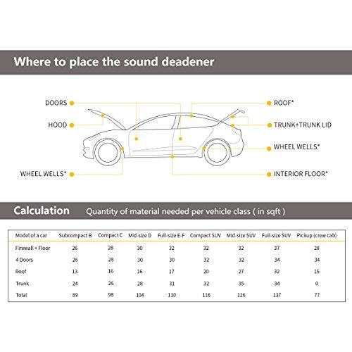 Partsam 50 mil 50 sqft Car Sound Deadening Mat,Self-Adhesive Sound Deadener,Thickness Sound Dampening Material,Audio Noise Insulation and Dampening,Butyl Automotive Deadener Restoration Mat,47pcs by Partsam (Image #6)