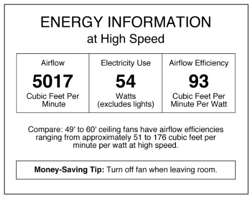 Westinghouse 7852400 Sparta One-Light 52-Inch Two-Blade Indoor Ceiling Fan, Brushed Nickel with Opal Glass