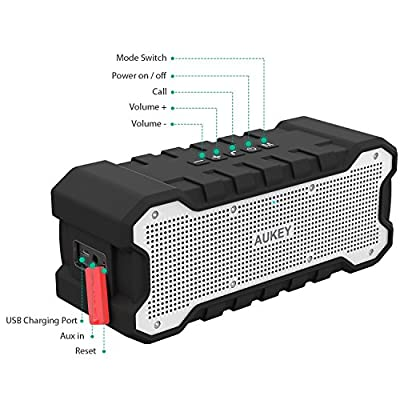 AUKEY SoundTank Bluetooth Speaker with 30 Hours Playtime, Enhanced Bass, Water Resistant Wireless Speaker for iPhone, iPad, Samsung and More