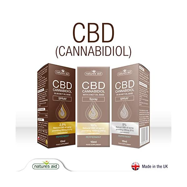 Natures Aid CBD Oil 2.5% Spray, 250 mg Cannabidiol, Natural Peppermint Flavour, 10 ml