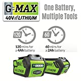 GreenWorks-G-MAX-40V-110MPH-390CFM-Cordless-Blower-2Ah-Battery-Charger-Included