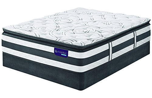 Queen Serta iComfort Hybrid Observer Super Pillow Top Mattress Set with Regular...
