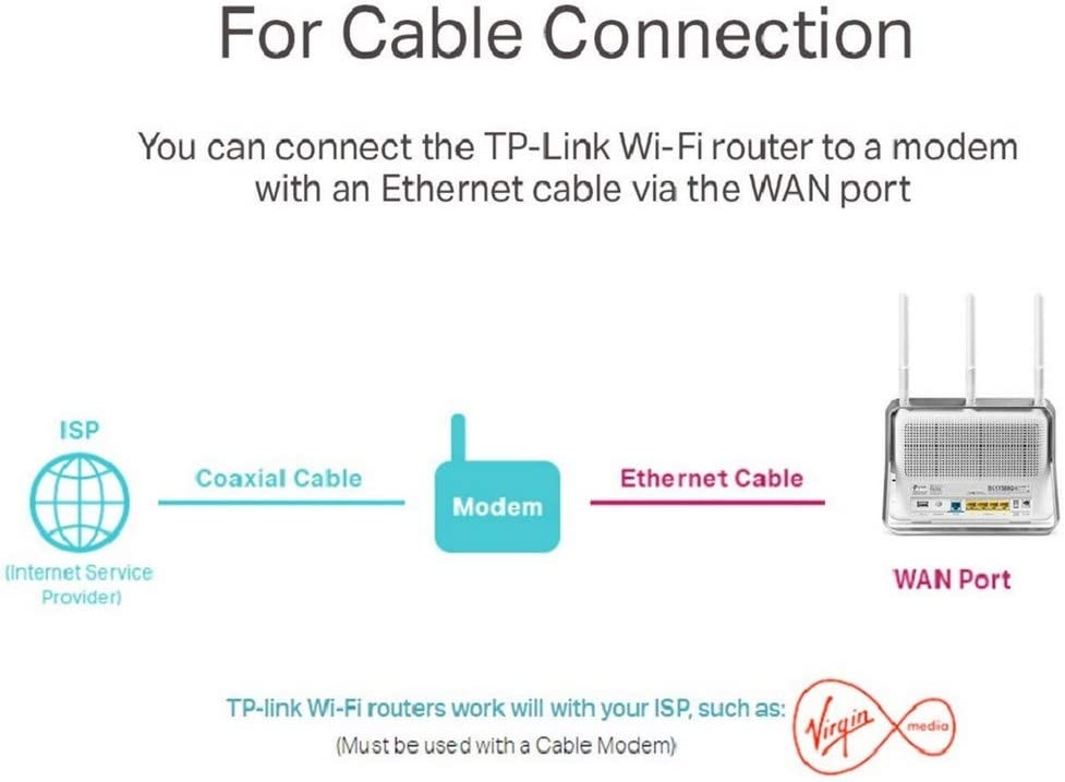 TP-Link AC1900 Wireless Dual Band Gigabit Archer Router