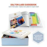 Molecular Model Kit with Molecule Structure Building Software - Dalton Labs Organic Chemistry Set - 306pcs Teacher Edition - Atoms, Bonds, Orbitals, Links - Advanced Learning Science Educational Toys