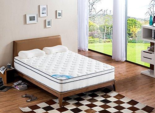 (Roundhill Furniture Pillow Top Full Size Pocket Spring Mattress, Full)