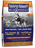 Natural Balance Wild Pursuit High Protein Grain Free Dry Dog Food, Chicken, Turkey Meal & Quail Formula, 10-Pound
