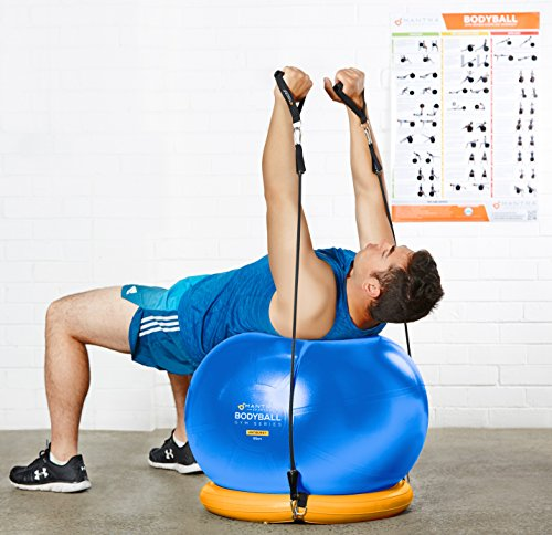Stability Ball Manual: Mantra Sports Exercise Ball