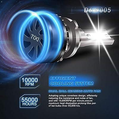 TILTOP 9005/HB3/H10 LED Headlight Bulbs, 60W 6000 Lumens LED Headlights Conversion Kit High Beam 6000K White IP65 Waterproof, Pack of 2: Automotive