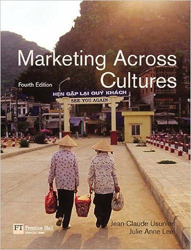 Book Marketing Across Cultures