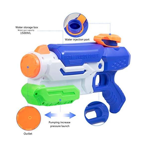 O-Kinee Pistole ad Acqua Giocattolo,Squirt Gun Tiratore delle Pistole Ad Acqua del Giocattolo per I Bambini della… 3 spesavip