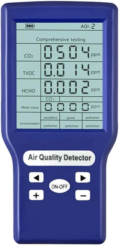 Carbon Dioxide Detector CO2 ppm Meters Gas Analyzer Air Quality Tester