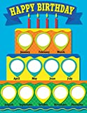 "Eureka Learning Adventures Birthday 17""x22"" Charts (837239)"