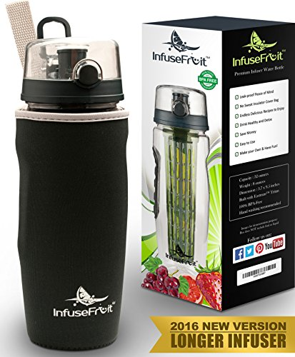 Infuser Water Bottle with Full Length Infusion Rod and Insulating Sleeve + 25 Fruit Infused Water Recipes eBook Gift - Large 32 Oz Sport Bottle - Your Healthy Hydration Made Easy - Charcoal Black