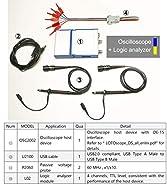 LOTO PC Oscilloscope OSC2002, 2-Channel, 50 MHz Bandwidth, 1 GS/s Sampling + Logic Analyzer, 4-Channel, TTL