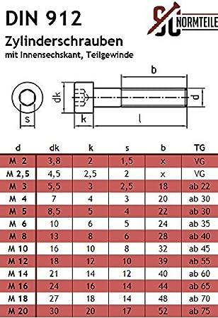 - Vollgewinde aus rostfreiem Edelstahl A2 V2A Zylinderschrauben mit Innensechskant SC912 10 St/ück ISO 4762 - DIN 912 M12x35 - Zylinderkopfschrauben