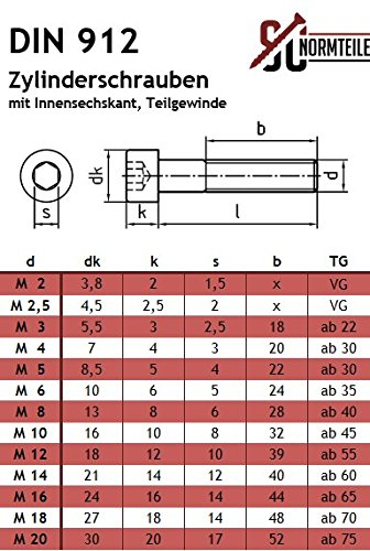 M3x25 - Zylinderkopfschrauben aus rostfreiem Edelstahl A2 V2A ISO 4762 40 St/ück - DIN 912 SC912 Zylinderschrauben mit Innensechskant - Teilgewinde