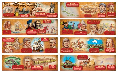 History Timeline Topper - Carson Dellosa Mark Twain Exploring The New World Time Line Bulletin Board Set (410053)