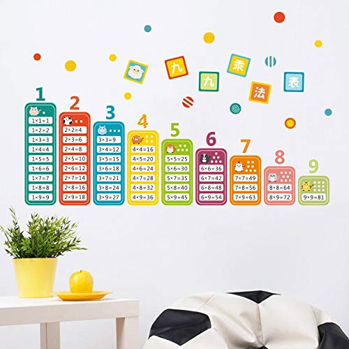 qingyuge Wall Sticker Cartoon Children 99 Multiplication Table Math Toy Wall Stickers for Kids Rooms Baby Learn Educational Montessori Mural Decals ()