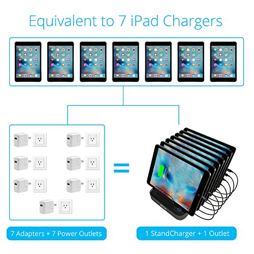 [2-Pack] Skiva StandCharger 7-Port 84W Charging Station with 2.4A Smart Rapid USB Ports for iPad, iPhone & more (Includes: '14 x Short Apple MFi Lightning Cables' and '2 X StandCharger') [Model:AC129] by SKIVA (Image #4)