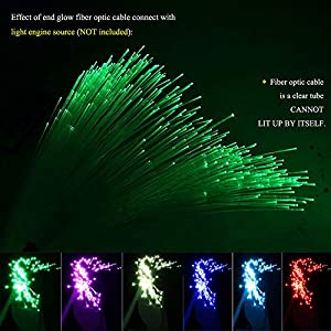 Huaxi Fiber Optic Light Cable End Glow PMMA Plastic Cable 100pcs Ф0.03in(0.75mm) 6.5ft/2m for LED Star Ceiling Sky Light Kit and Fiber Optical Lighting Decoration