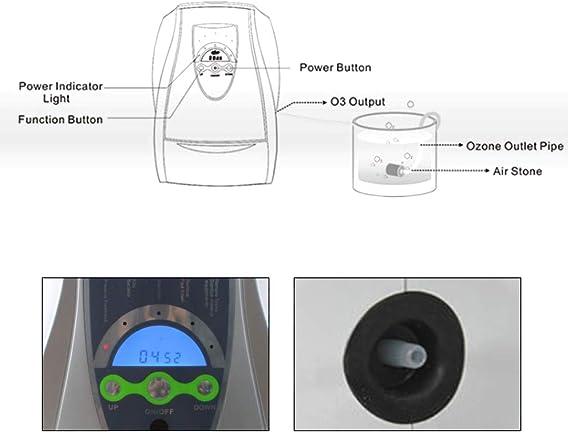 Generador de ozono Portátil Desinfectador de la zona O del hogar ...