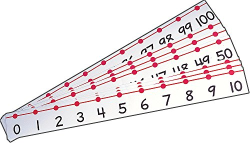 Carson Dellosa Ideal School Supply Classroom Number Line - Teaching Supplies For Classroom