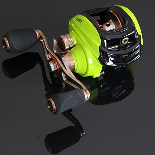 Fishlander reels noeby low profile baitcasting for Fishing reels baitcaster