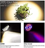 SANSI 15W LED Grow Light Bulb Full Spectrum Grow