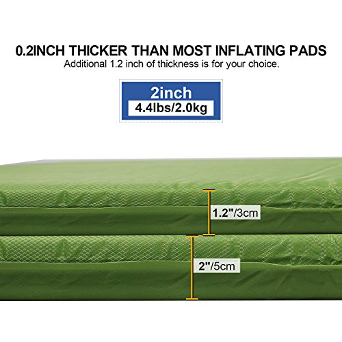 Redcamp Self-Inflating Air Mattress for Camping, Sleep On Air,XL Lightweight Folding Backpacking Sleeping Pad,79″x26″x2″