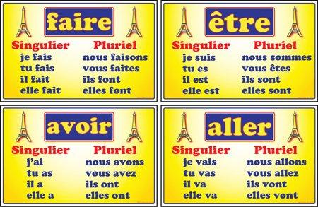 amazon com verb charts etre faire avoir aller french set of 4