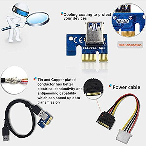VICTONY 6-Pack 4 Pin PCI-E 16x to 1x Powered Riser Adapter Card w/60cm USB 3.0 Extension Cable & MOLEX to SATA Power Cable - GPU Riser Adapter - Ethereum Mining ETH+MintCell 6 Cable Ties by VICTONY (Image #3)