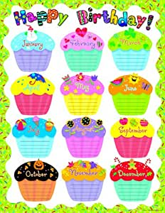 Amazon Happy Birthday Chart Themed Classroom Displays And