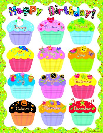 Amazon Creative Teaching Press Poppin Patterns Happy Birthday Poster Chart 03055404 Toys Games