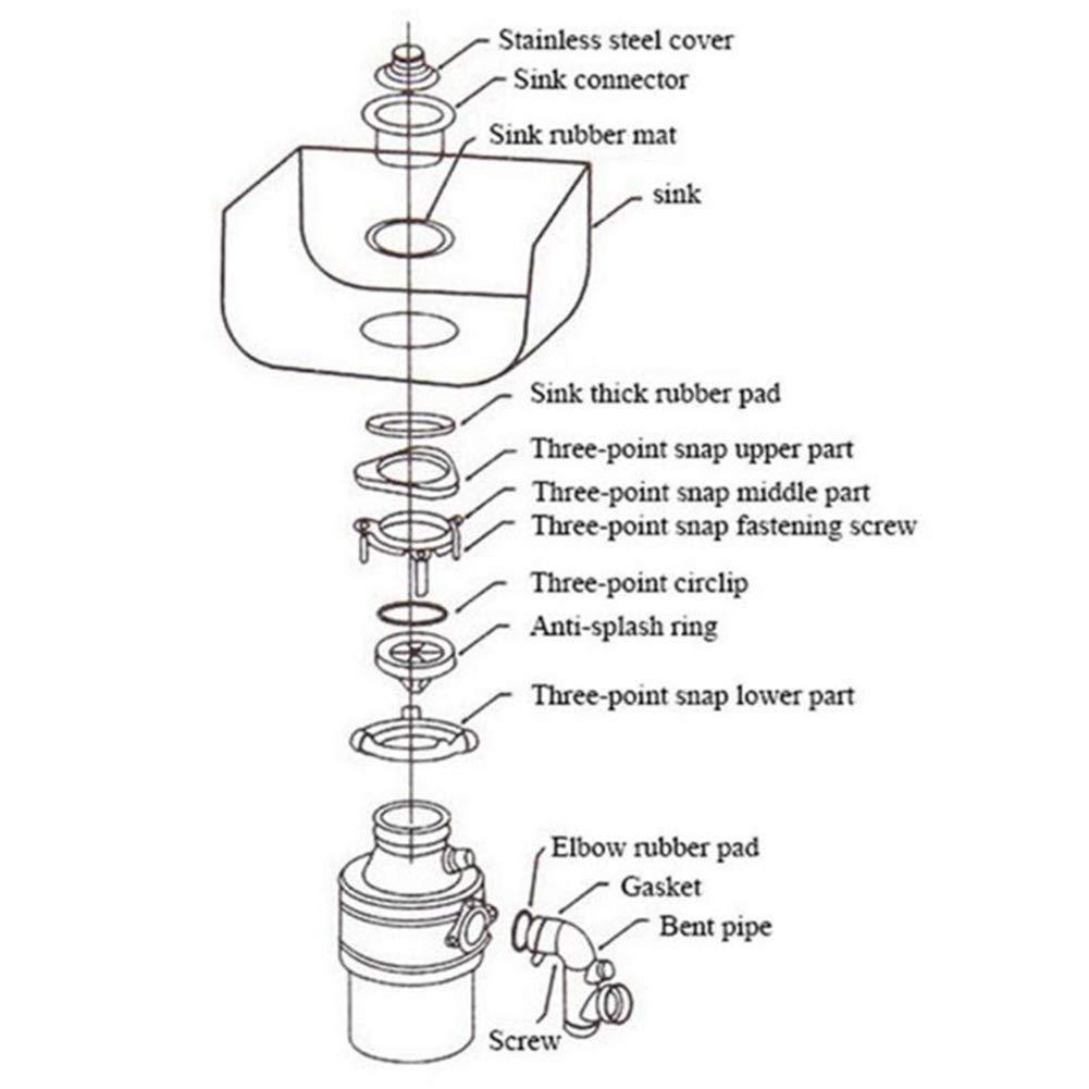 Trituradora De Desperdicios De Alimentos Seguro GUANEN Eliminador De Residuos De Cocina Triturador De Basura Comida