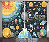Ambesonne Outer Space Decor Collection, New Horizons of Solar System Infographic Pluto Venus Mars Jupiter Skyrocket Design, Living Room Bedroom Curtain 2 Panels Set, 108 X 90 Inches, Blue Yellow For Sale