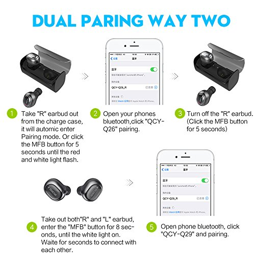 Amazon.com: Wireless Earbud, QCY Q29 Mini Dual V4.1 Bluetooth Headphones with Charging Case 12 Hours Stereo Music Time Built Mic for IPhone 7 Plus,Motorola ...