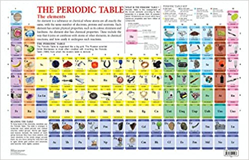 Buy Periodic Table Book Online At Low Prices In India Periodic