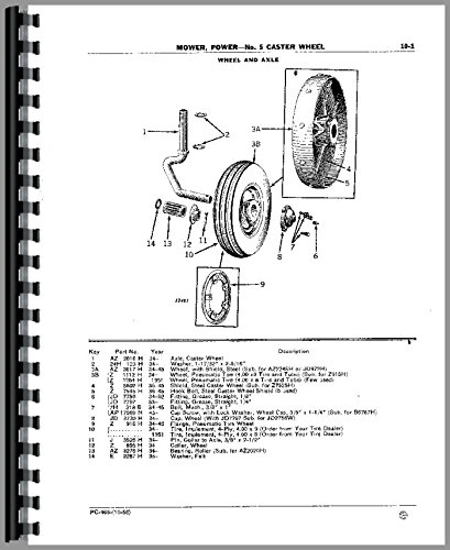 John Deere No. 5 - Sickle Mower Parts Manual