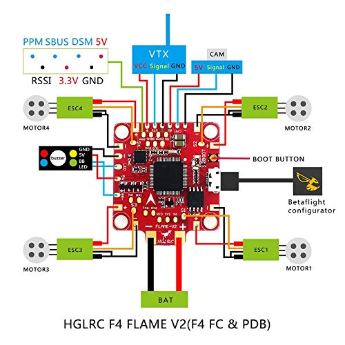 Wikiwand HGLRC F4 Flame V2 Lipo Flight Controller Betaflight OSD 5V BEC for RC Drone