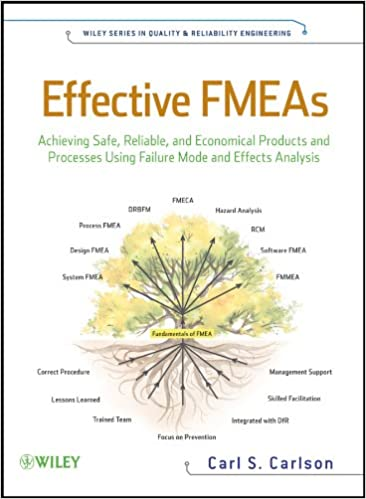 Effective fmeas achieving safe reliable and economical products reliable and economical products and processes using failure mode and effects analysis quality and reliability engineering series 1st edition fandeluxe Images