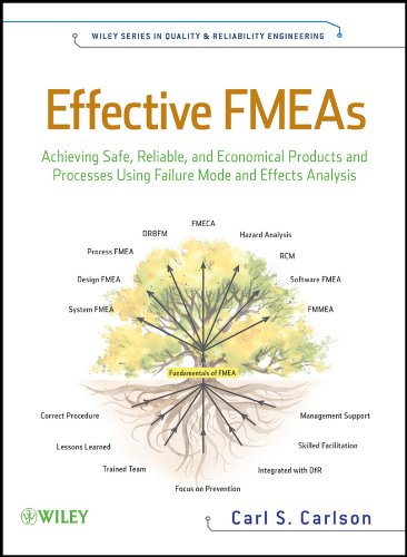 Quality Effects (Effective FMEAs: Achieving Safe, Reliable, and Economical Products and Processes using Failure Mode and Effects Analysis (Quality and Reliability Engineering Series))