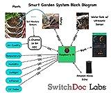 SwitchDoc Labs Smart Garden System