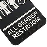 Gender Neutral, Handicap Accessible