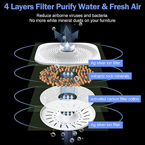 BOYON Ultrasonic Cool Mist Humidifier 5.5L, Top Fill Humidifiers with Humidistat, Cool Mist Vaporizer with 3 Mist Settings, Waterless Auto-off, LED Display with Nightlight, Last up to 40H