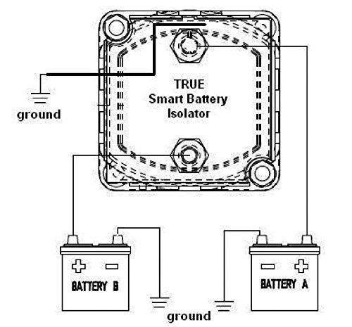 utv wiring diagram true