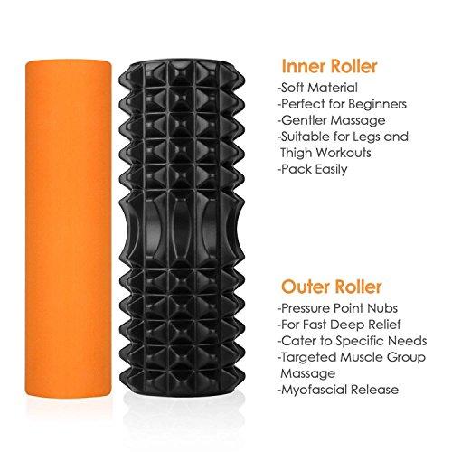 INTEY Foam Roller - Deep Tissue Massager for Muscle Massage