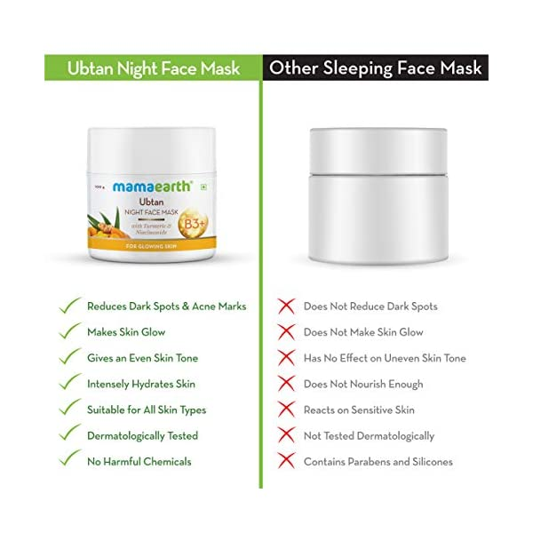 Mamaearth Ubtan Night Sleep Face Mask, Night Cream Gel with Turmeric & Niacinamide for Glowing Skin – 100 g 2021 August DEEPLY HYDRATES: With the goodness of Aloe Vera & Turmeric, it's time to lock-in moisture the natural way! The Ubtan Night Face Mask delivers a healthy, hydrated, and plump look. Say hello to goodness-filled nights and wake up to skin you'll love! EVENS SKIN TONE: Potent Niacinamide lightens dark spots and protects against oxidative damage. Get even skin tone and reduce patchiness with the power of natural antioxidants like Turmeric & Vitamin C. IMPROVES SKIN TEXTURE: Niacinamide improves skin's barrier function, elasticity & reduces fine lines to give a flawless skin texture. The added anti-inflammatory benefits of Turmeric, antioxidant benefits of Vitamin C, and healing properties Aloe Vera come together to reduce signs of aging to give you a smoother, and healthier skin texture.